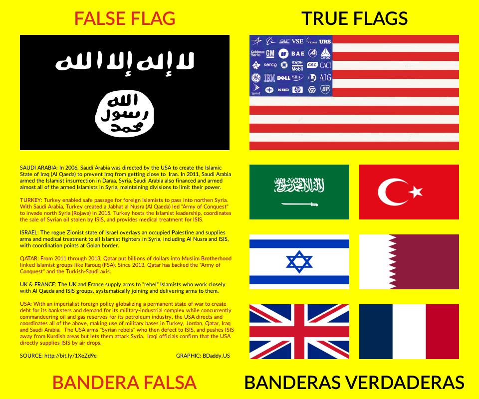 Risultati immagini per ribelli siriani bandiere